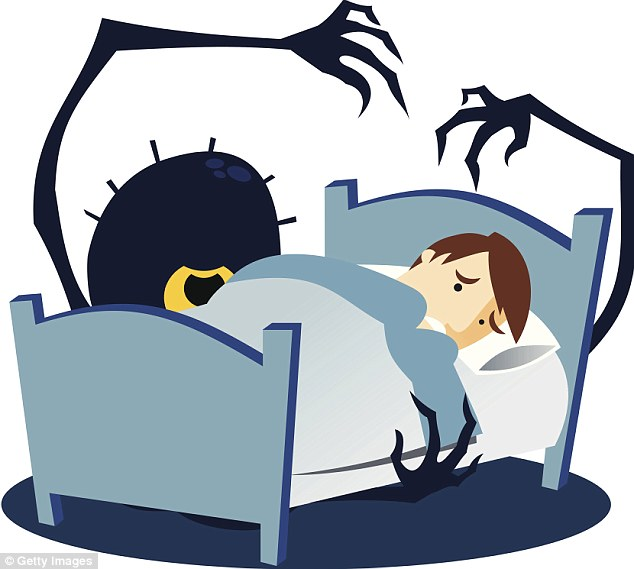 Night terrors: Nightmares can be linked to blood pressure pills (
